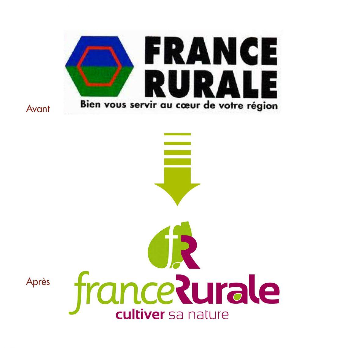 identité visuelle de France Rurale part l'agence de communication IS COMMUNICATION