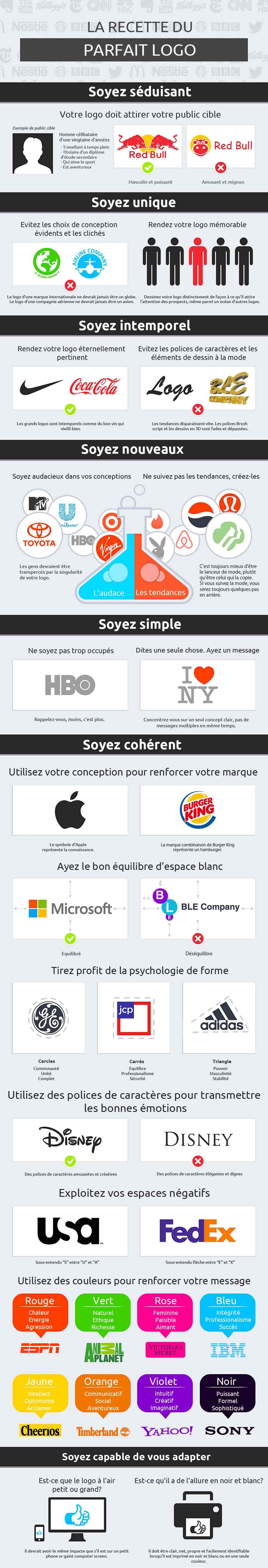 infographie faire un logo parfait is communication nantes